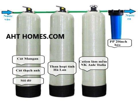 Báo giá hệ thống lọc xử lý nước giếng khoan nước máy gia đình tại Huyện Nga Sơn