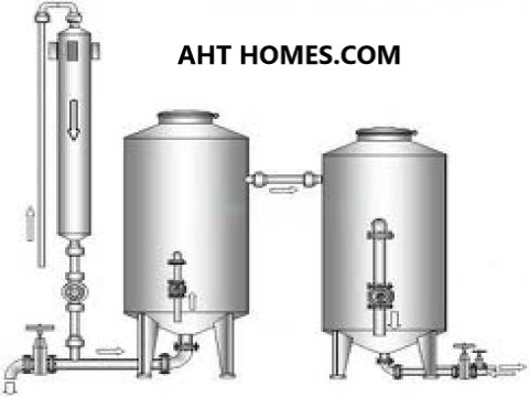 Báo giá hệ thống lọc xử lý nước giếng khoan nước máy gia đình tại Huyện Nông Cống