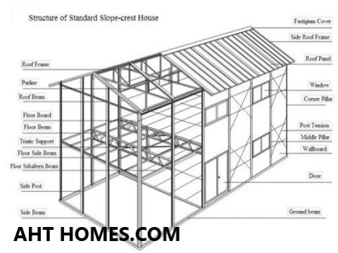 Chi phí xây dựng nhà trọ bằng thép tiền chế lắp ghép