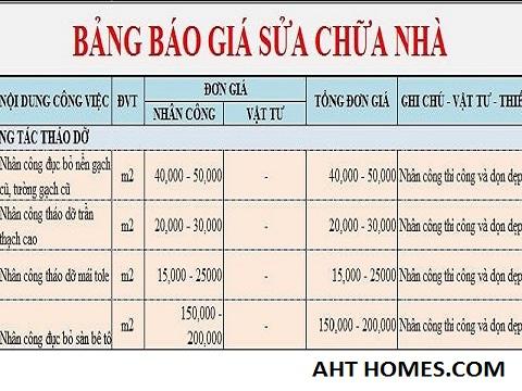 AHT HOMES - Dịch vụ sửa nhà trọn gói tại Hà Nội uy tín, chuyên nghiệp